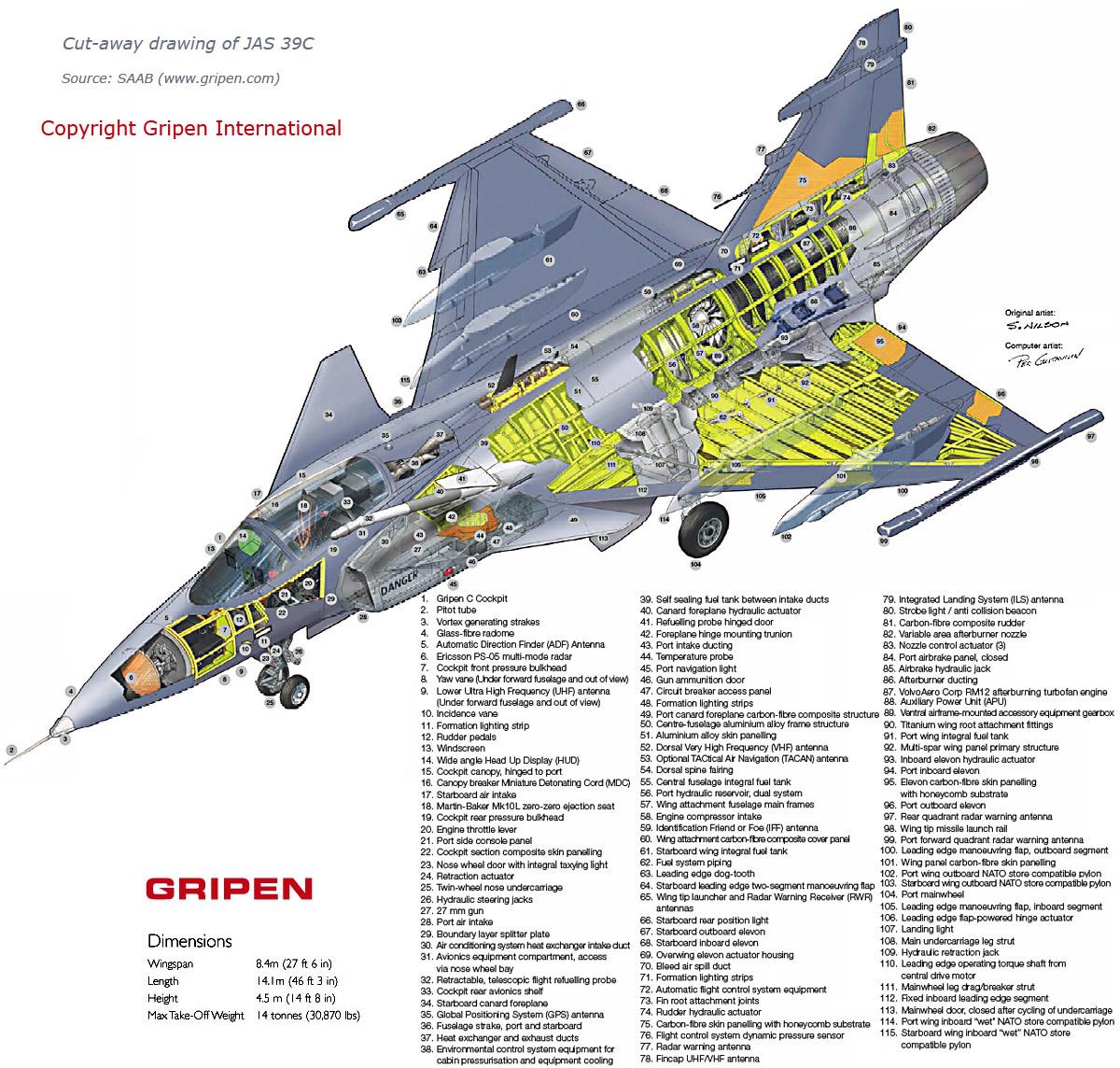 http://www.avrosys.nu/aircraft/Attack/178jas39/124-JAS39C-roentgen-1200px.jpg